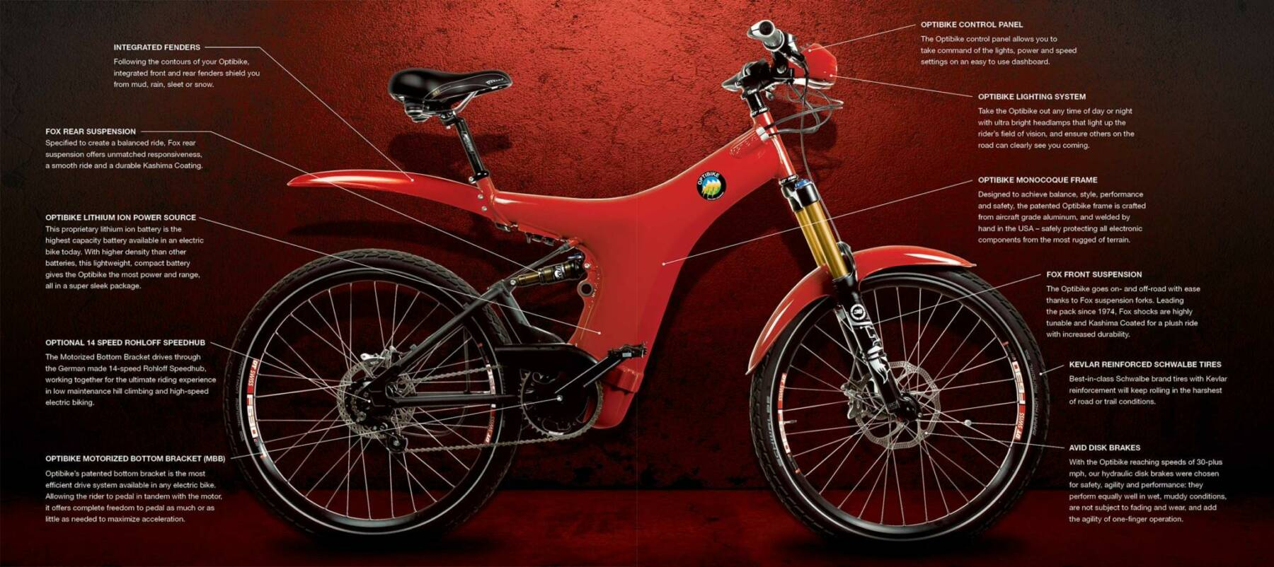 Optibike R8 electric bike with info overlayed for key parts of the bike